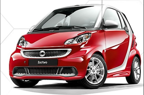 Smart ForTwo: l'offerta completa su Cerchigomme.it