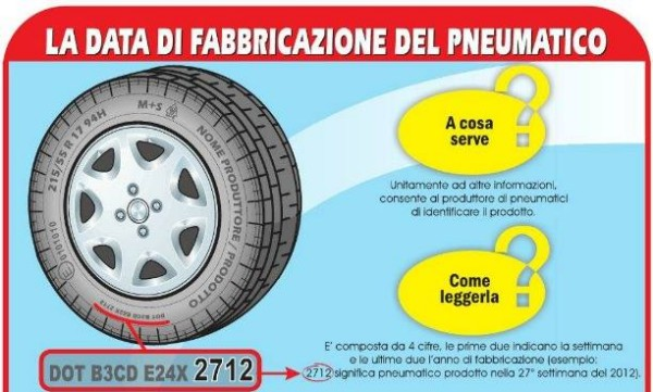 DOT pneumatici, data di fabbricazione e durata: facciamo chiarezza
